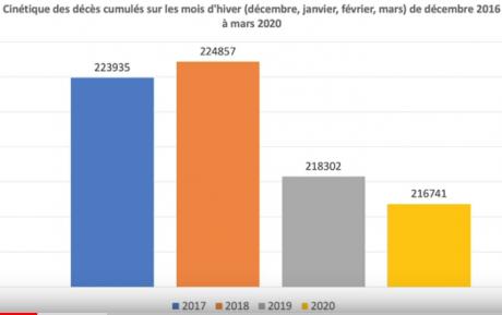Screenshot_2020-04-14 Coronavirus Recul de l'épidémie à Marseille.png